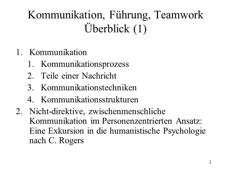 2 Kommunikation, Führung, Teamwork Überblick (1) 1.Kommunikation 1.Kommunikationsprozess 2.Teile einer Nachricht 3.Kommunikationstechniken 4.Kommunika