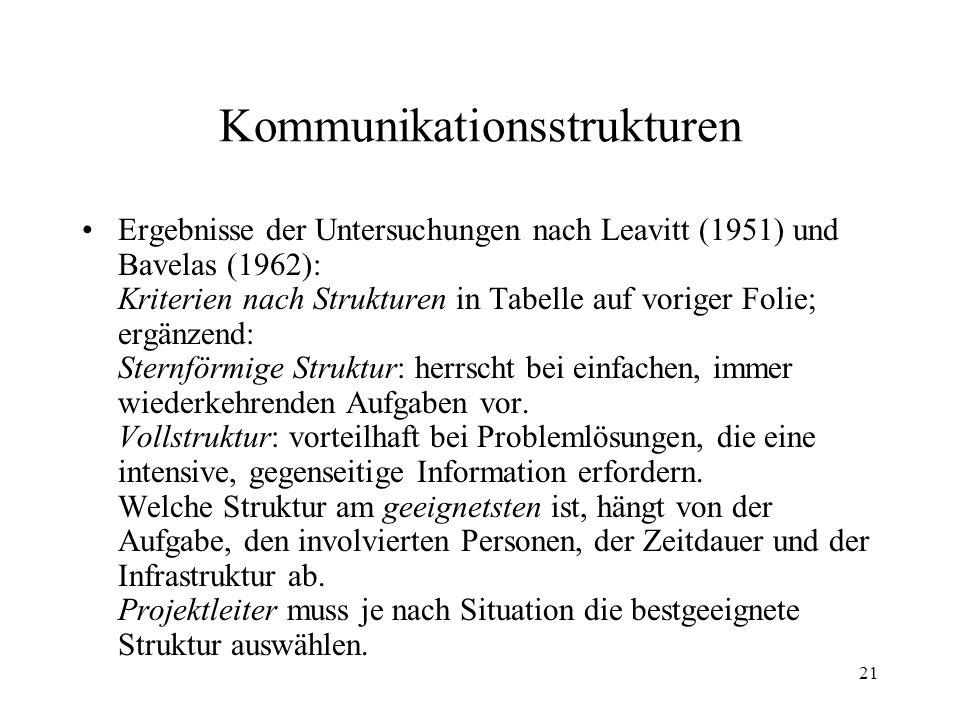 21 Kommunikationsstrukturen Ergebnisse der Untersuchungen nach Leavitt (1951) und Bavelas (1962): Kriterien nach Strukturen in Tabelle auf voriger Fol