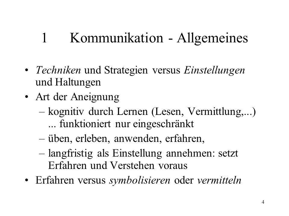 4 1Kommunikation - Allgemeines Techniken und Strategien versus Einstellungen und Haltungen Art der Aneignung –kognitiv durch Lernen (Lesen, Vermittlun