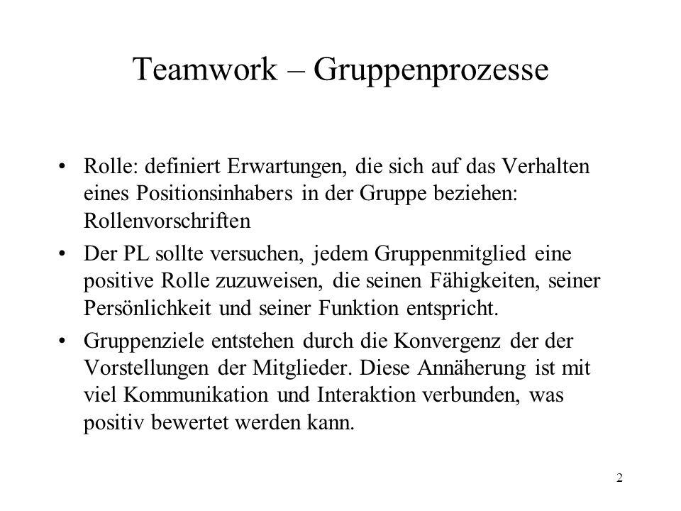 2 Teamwork – Gruppenprozesse Rolle: definiert Erwartungen, die sich auf das Verhalten eines Positionsinhabers in der Gruppe beziehen: Rollenvorschrift
