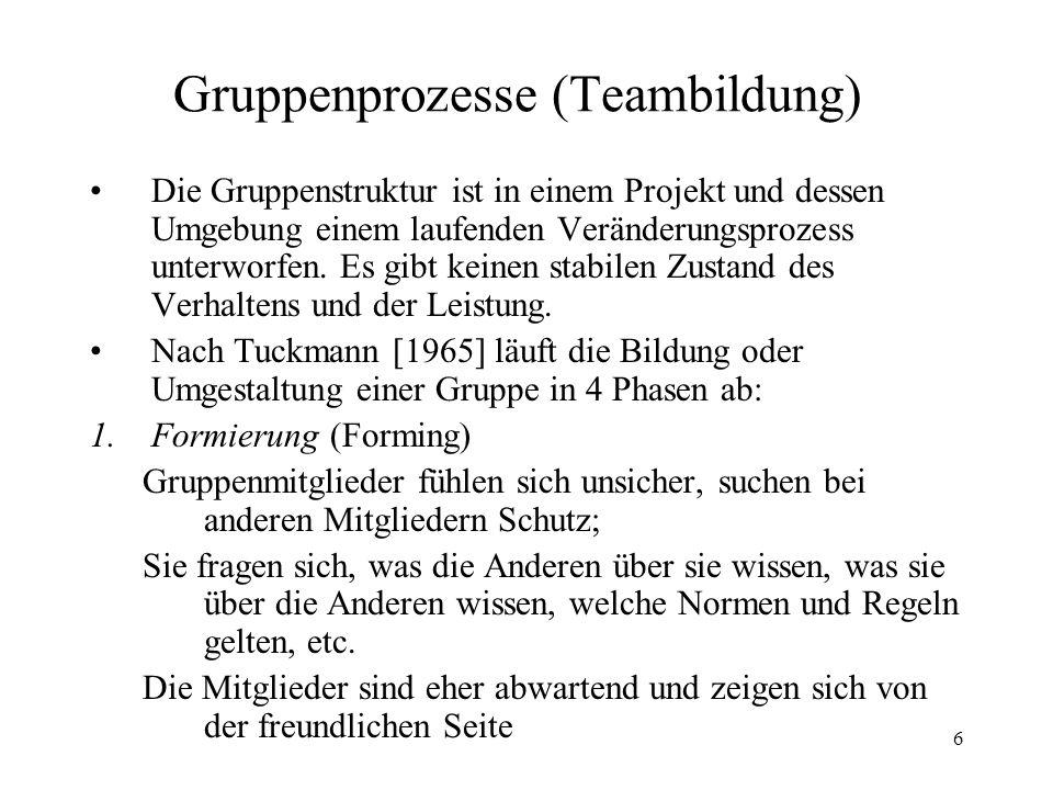 6 Gruppenprozesse (Teambildung) Die Gruppenstruktur ist in einem Projekt und dessen Umgebung einem laufenden Veränderungsprozess unterworfen. Es gibt