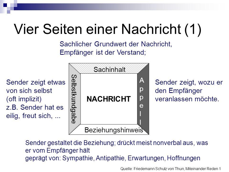 Vier Seiten einer Nachricht (1) Quelle: Friedemann Schulz von Thun, Miteinander Reden 1 NACHRICHT Sachinhalt AppellAppell Beziehungshinweis Selbstkundgabe Sachlicher Grundwert der Nachricht, Empfänger ist der Verstand; Sender gestaltet die Beziehung; drückt meist nonverbal aus, was er vom Empfänger hält geprägt von: Sympathie, Antipathie, Erwartungen, Hoffnungen Sender zeigt, wozu er den Empfänger veranlassen möchte.