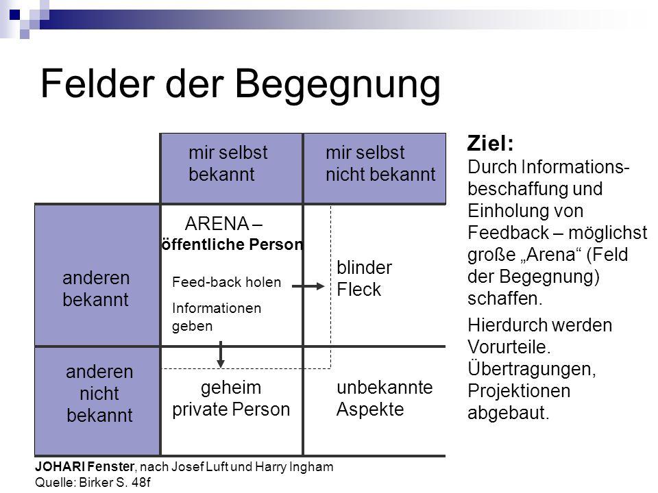 Felder der Begegnung Ziel: Durch Informations- beschaffung und Einholung von Feedback – möglichst große Arena (Feld der Begegnung) schaffen. Hierdurch