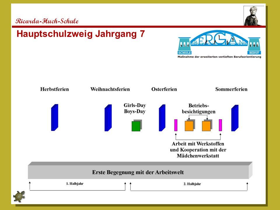Ricarda-Huch-Schule Hauptschulzweig Jahrgang 7