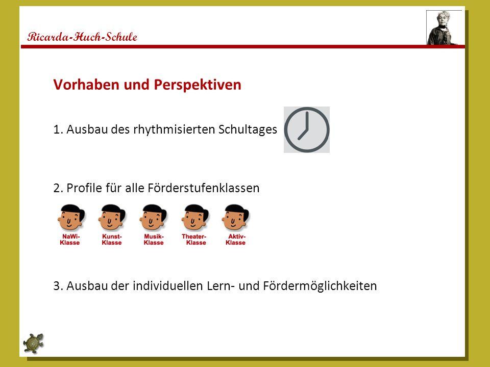 Ricarda-Huch-Schule Vorhaben und Perspektiven 1. Ausbau des rhythmisierten Schultages 2.