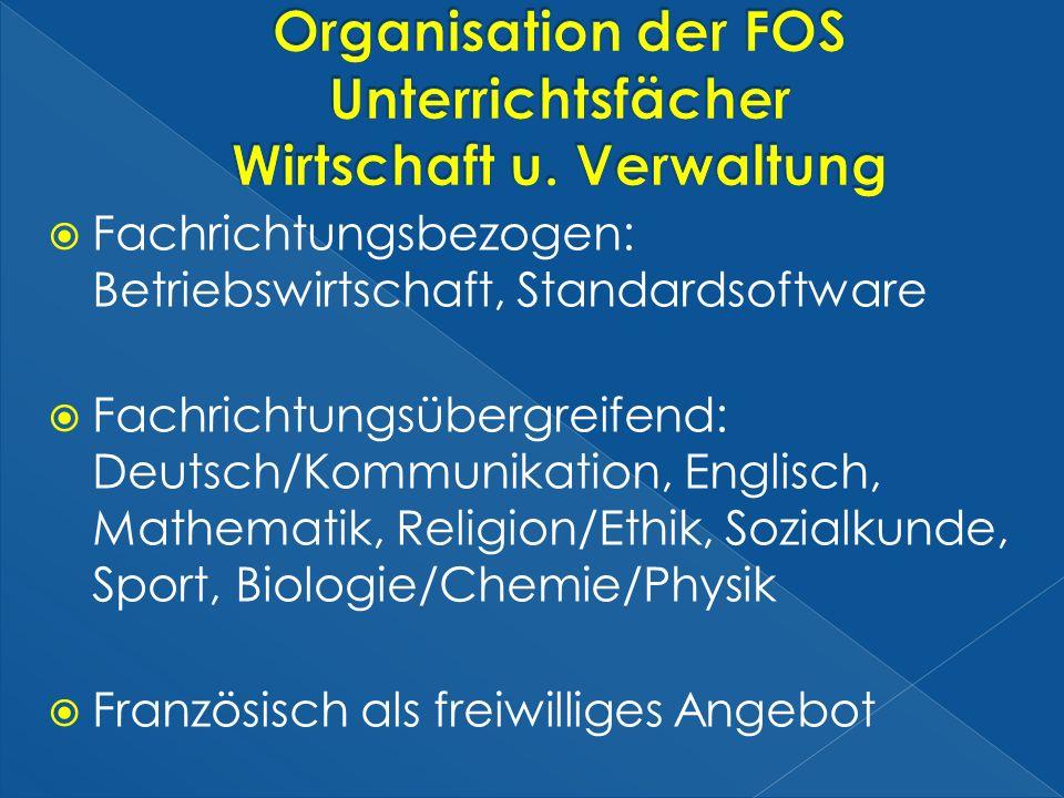 Fachrichtungsbezogen: Betriebswirtschaft, Standardsoftware Fachrichtungsübergreifend: Deutsch/Kommunikation, Englisch, Mathematik, Religion/Ethik, Soz