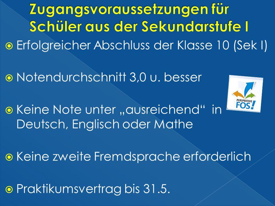 Erfolgreicher Abschluss der Klasse 10 (Sek I) Notendurchschnitt 3,0 u. besser Keine Note unter ausreichend in Deutsch, Englisch oder Mathe Keine zweit
