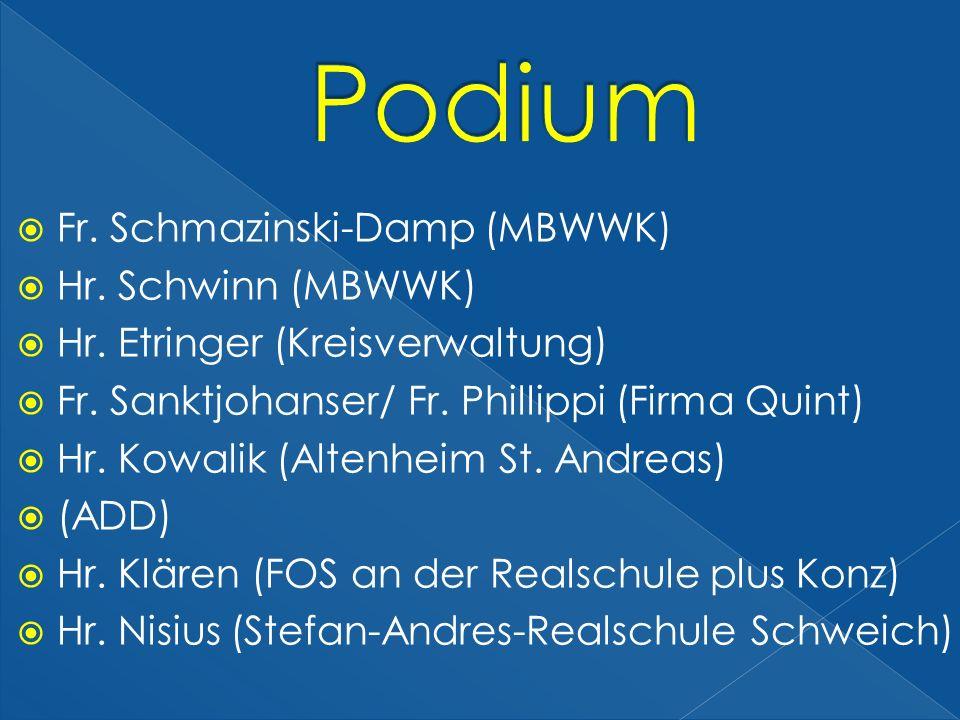 Fr. Schmazinski-Damp (MBWWK) Hr. Schwinn (MBWWK) Hr. Etringer (Kreisverwaltung) Fr. Sanktjohanser/ Fr. Phillippi (Firma Quint) Hr. Kowalik (Altenheim