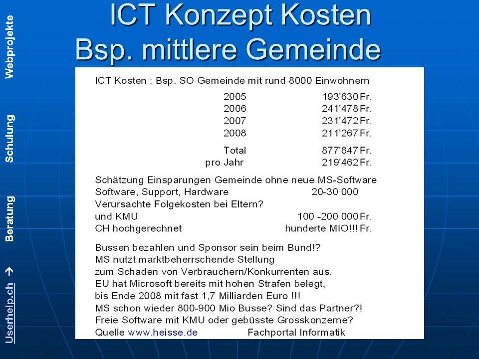 Userhelp.chUserhelp.ch Beratung Schulung Webprojekte ICT Konzept Kosten Bsp.