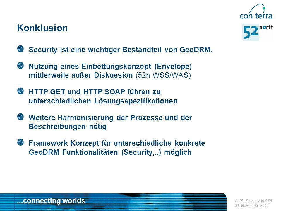 ...connecting worlds WKS Security in GDI 03.