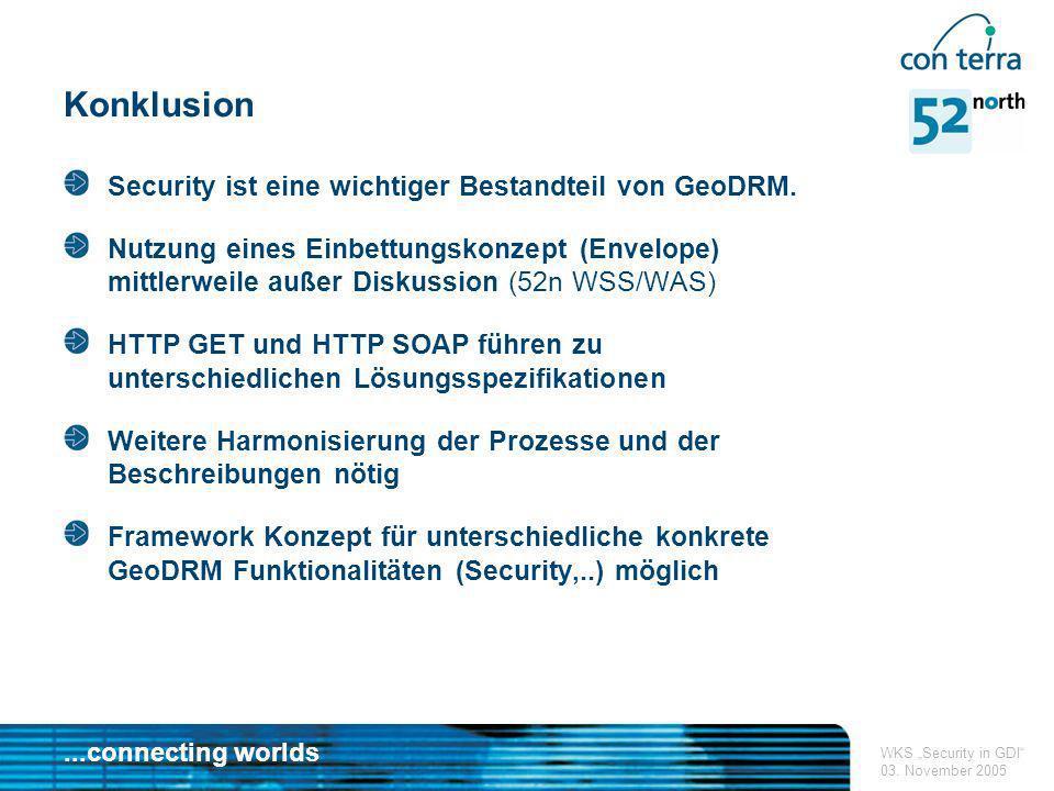 ...connecting worlds WKS Security in GDI 03. November 2005 Konklusion Security ist eine wichtiger Bestandteil von GeoDRM. Nutzung eines Einbettungskon