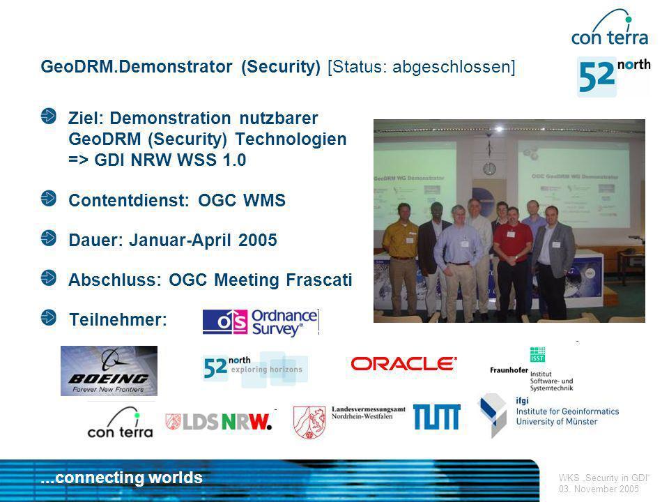 ...connecting worlds WKS Security in GDI 03. November 2005 GeoDRM.Demonstrator (Security) [Status: abgeschlossen] Ziel: Demonstration nutzbarer GeoDRM