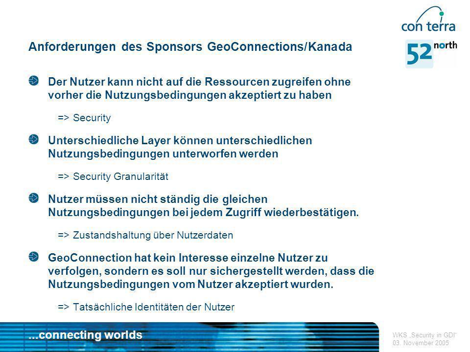 ...connecting worlds WKS Security in GDI 03. November 2005 Anforderungen des Sponsors GeoConnections/Kanada Der Nutzer kann nicht auf die Ressourcen z
