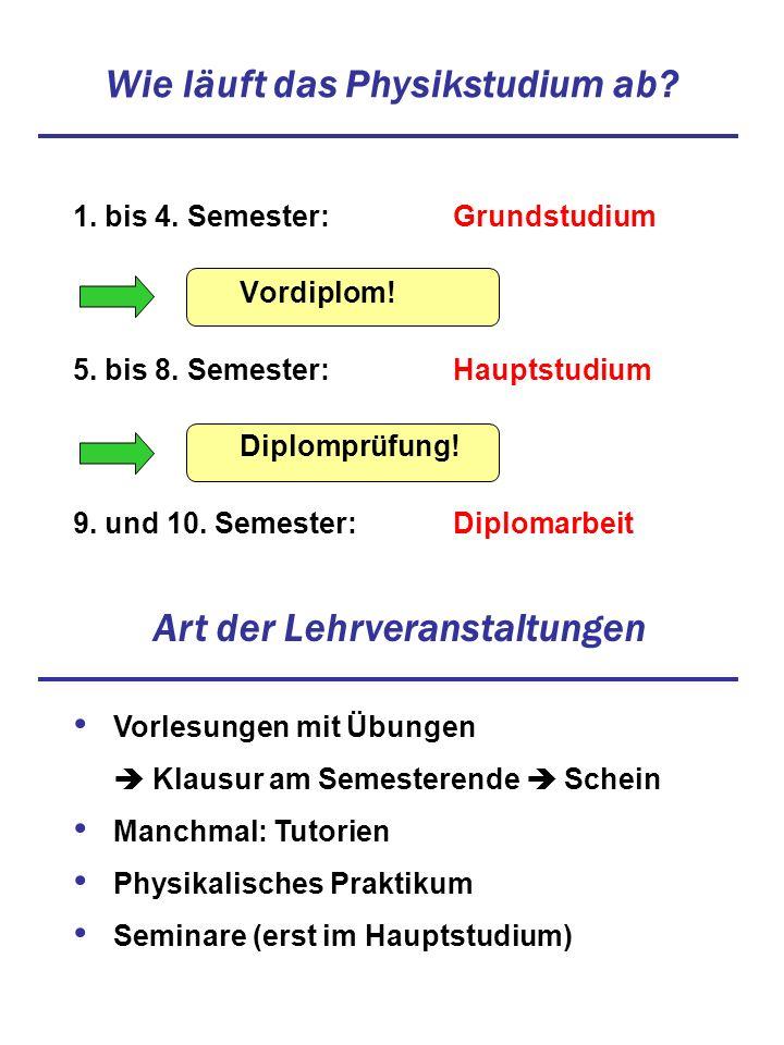 Was macht man im Physikstudium (1).Grundstudium (1.