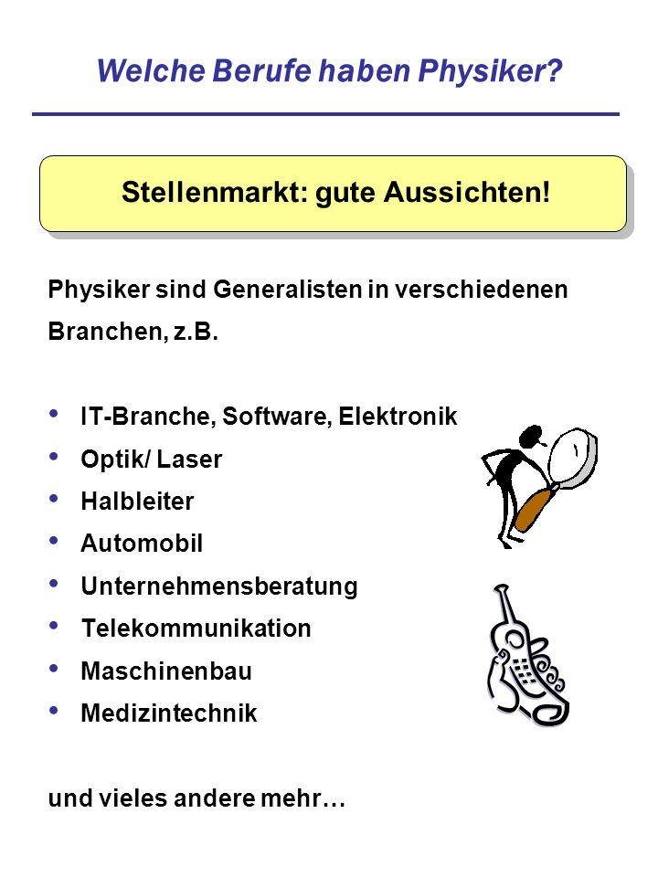 Diese Folien unter: www.sebastianwill.de Weitere Quellen: – Blätter zur Berufskunde (Arbeitsamt, BIZ) – www.pro-physik.de – Homepages der Unis, z.B.: www.physik.uni-mainz.de/FB-Physik oder allgemein: www.uni-STÄDTENAME.de … und dann durchklicken.