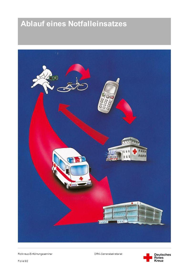 DRK-Generalsekretariat Folie 9/2 Rotkreuz-Einführungsseminar Ablauf eines Notfalleinsatzes