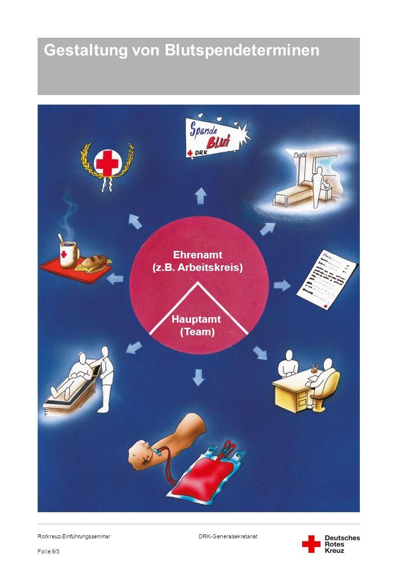 DRK-Generalsekretariat Folie 9/3 Rotkreuz-Einführungsseminar Gestaltung von Blutspendeterminen Ehrenamt (z.B. Arbeitskreis) Hauptamt (Team)
