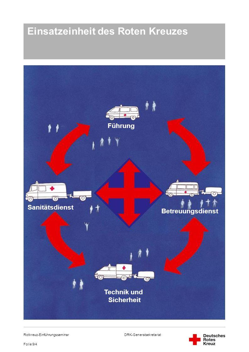 DRK-Generalsekretariat Folie 9/4 Rotkreuz-Einführungsseminar Einsatzeinheit des Roten Kreuzes Führung Betreuungsdienst Technik und Sicherheit Sanitäts