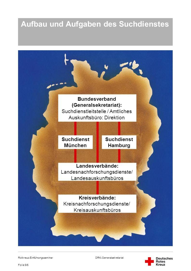 DRK-Generalsekretariat Folie 9/5 Rotkreuz-Einführungsseminar Aufbau und Aufgaben des Suchdienstes Bundesverband (Generalsekretariat): Suchdienstleitst