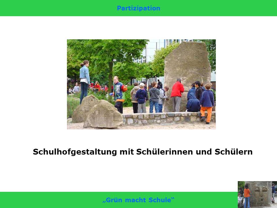 Grün macht Schule 1.Voraussetzungen für ein Beteiligungsprojekt 2.