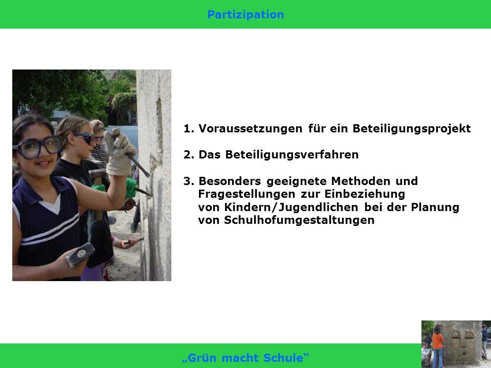 Grün macht Schule 1.Voraussetzungen für ein Beteiligungsprojekt Beteiligungsverfahren sind nur dann sinnvoll, wenn den Teilnehmer/innen tatsächlich Mitgestaltungsmöglichkeiten eingeräumt werden.