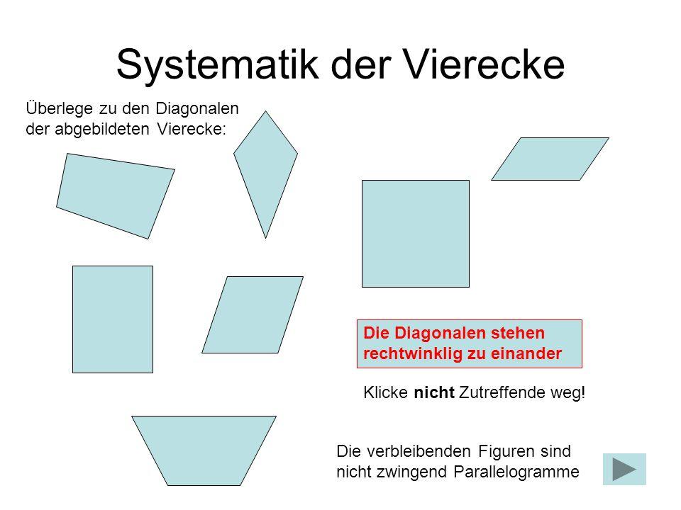 Systematik der Vierecke Die Diagonalen stehen rechtwinklig zu einander Überlege zu den Diagonalen der abgebildeten Vierecke: Klicke nicht Zutreffende weg.