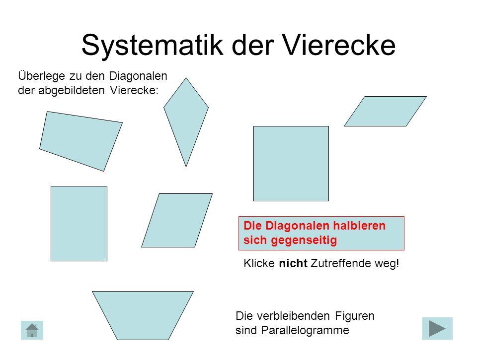 Systematik der Vierecke Die Diagonalen halbieren sich gegenseitig Klicke nicht Zutreffende weg! Die verbleibenden Figuren sind Parallelogramme Überleg