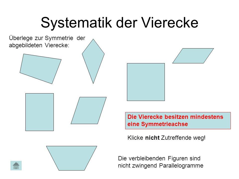 Systematik der Vierecke Die Vierecke besitzen mindestens eine Symmetrieachse Überlege zur Symmetrie der abgebildeten Vierecke: Klicke nicht Zutreffende weg.