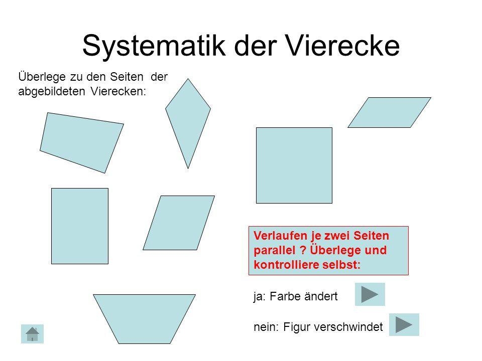 Systematik der Vierecke Überlege zu den Seiten der abgebildeten Vierecken: Verlaufen je zwei Seiten parallel ? Überlege und kontrolliere selbst: ja: F