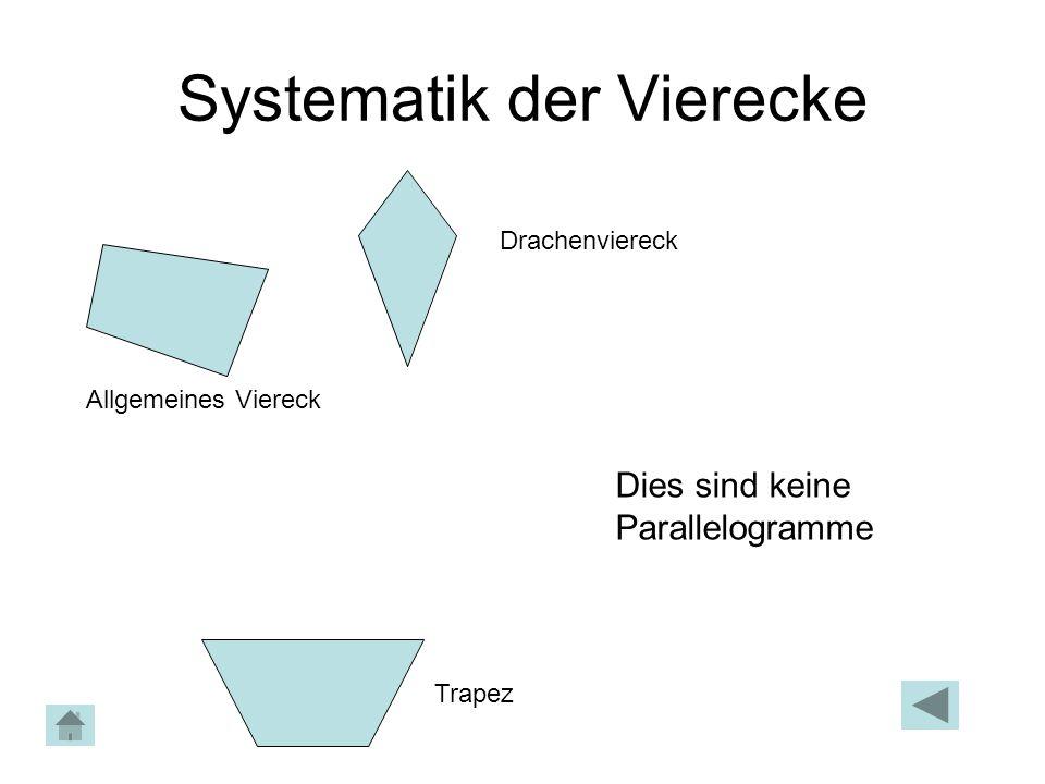 Systematik der Vierecke Dies sind keine Parallelogramme Trapez Drachenviereck Allgemeines Viereck