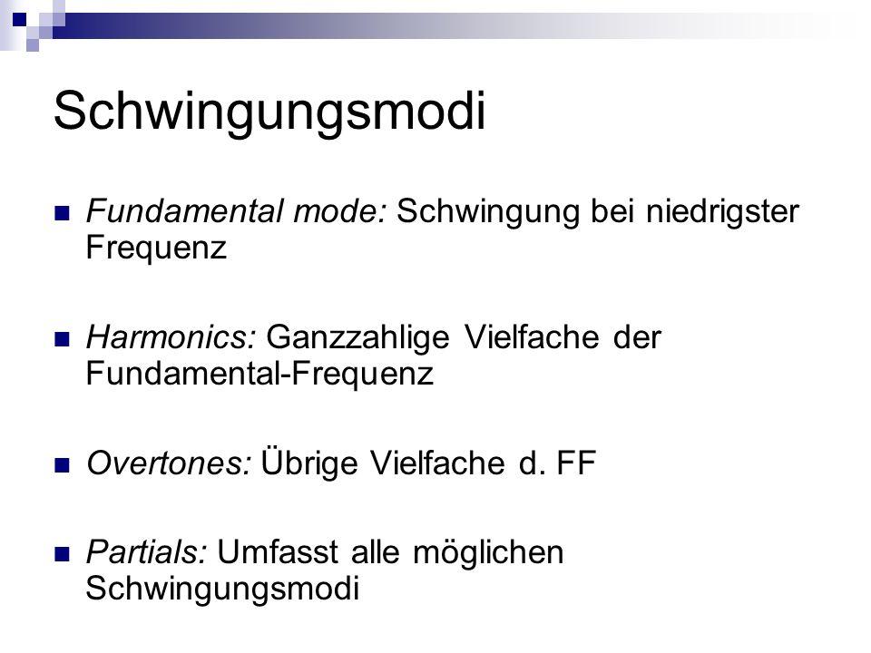Schwingungsmodi Fundamental mode: Schwingung bei niedrigster Frequenz Harmonics: Ganzzahlige Vielfache der Fundamental-Frequenz Overtones: Übrige Vielfache d.