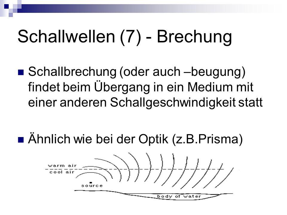 Schallwellen (7) - Brechung Schallbrechung (oder auch –beugung) findet beim Übergang in ein Medium mit einer anderen Schallgeschwindigkeit statt Ähnlich wie bei der Optik (z.B.Prisma)