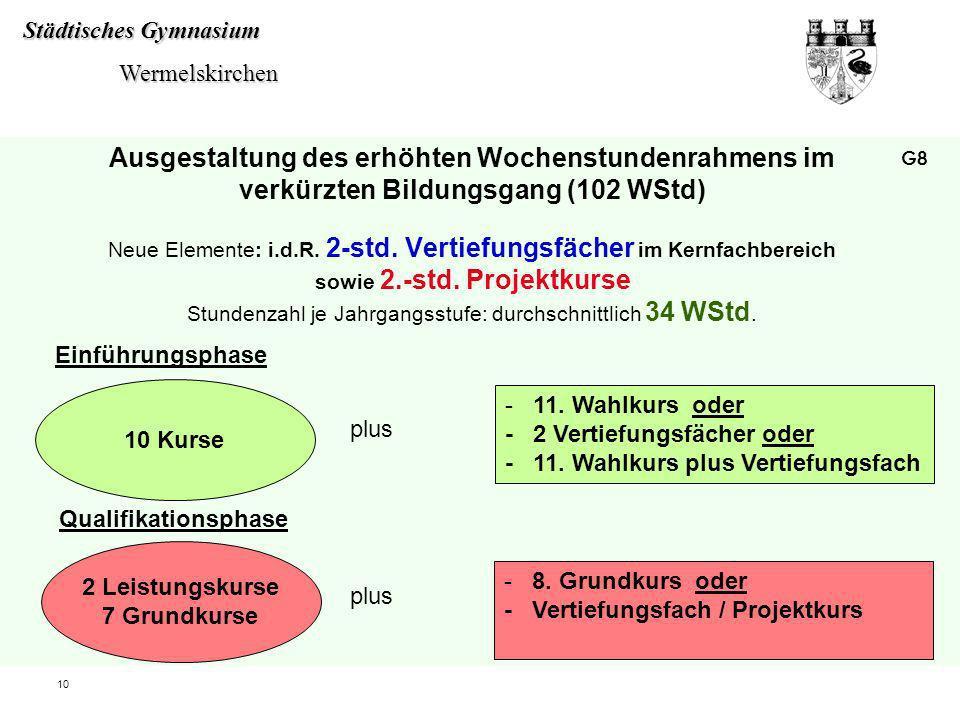 Städtisches Gymnasium Wermelskirchen Wermelskirchen 10 Ausgestaltung des erhöhten Wochenstundenrahmens im verkürzten Bildungsgang (102 WStd) Neue Elem