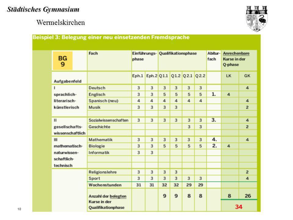 Städtisches Gymnasium Wermelskirchen Wermelskirchen 18