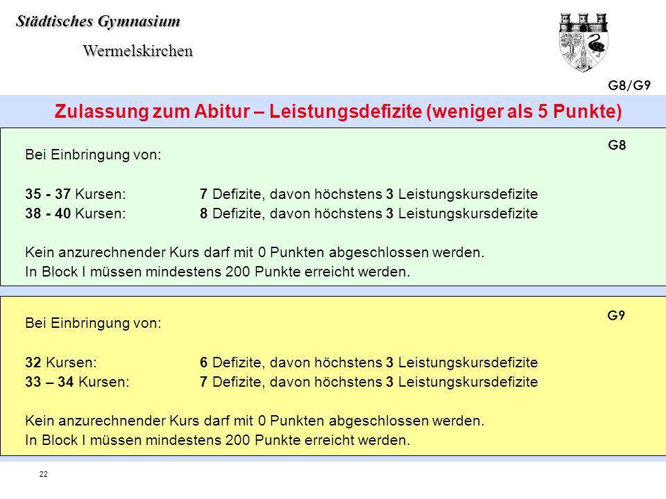 Städtisches Gymnasium Wermelskirchen Wermelskirchen 22 Zulassung zum Abitur – Leistungsdefizite (weniger als 5 Punkte) G8/G9 Bei Einbringung von: 35 -