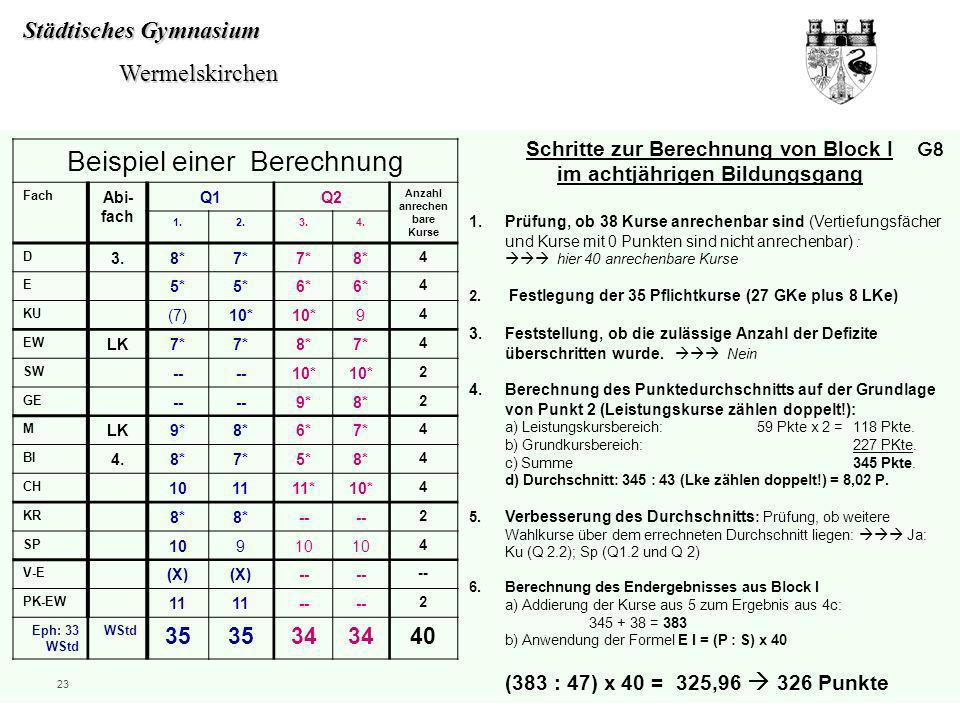 Städtisches Gymnasium Wermelskirchen Wermelskirchen 23 Beispiel einer Berechnung Fach Abi- fach Q1Q2 Anzahl anrechen bare Kurse 1.2.3.4. D 3.8*7* 8* 4