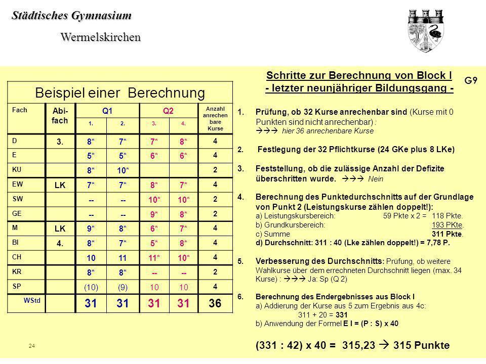 Städtisches Gymnasium Wermelskirchen Wermelskirchen 24 Beispiel einer Berechnung Fach Abi- fach Q1Q2 Anzahl anrechen bare Kurse 1.2.3.4. D 3.8*7* 8* 4