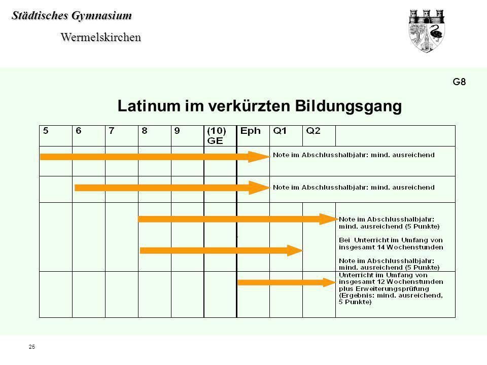 Städtisches Gymnasium Wermelskirchen Wermelskirchen 25 Latinum im verkürzten Bildungsgang G8