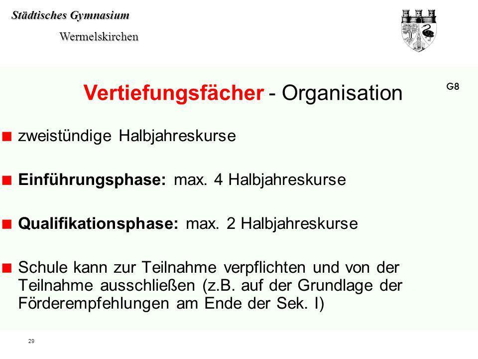 Städtisches Gymnasium Wermelskirchen Wermelskirchen 29 zweistündige Halbjahreskurse Einführungsphase: max. 4 Halbjahreskurse Qualifikationsphase: max.