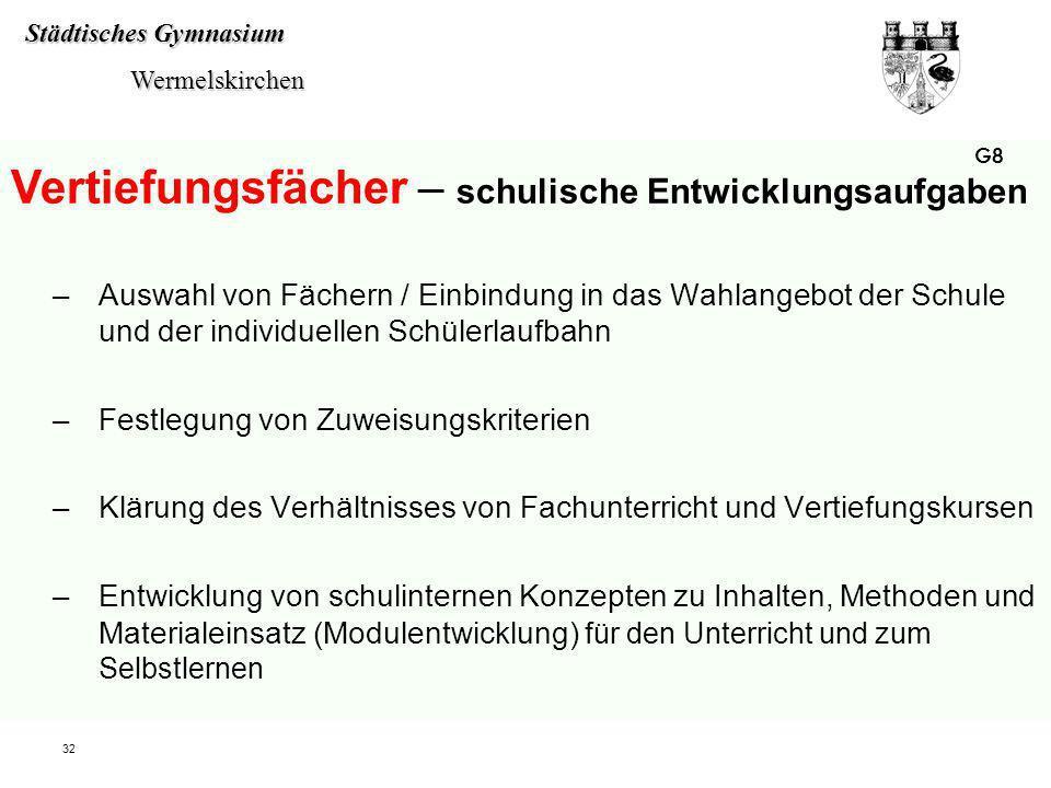Städtisches Gymnasium Wermelskirchen Wermelskirchen 32 –Auswahl von Fächern / Einbindung in das Wahlangebot der Schule und der individuellen Schülerla
