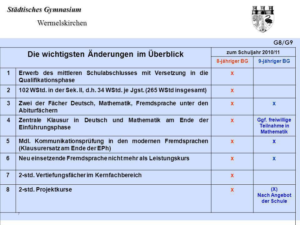 Städtisches Gymnasium Wermelskirchen Wermelskirchen 7 Die wichtigsten Änderungen im Überblick zum Schuljahr 2010/11 8-jähriger BG9-jähriger BG 1Erwerb