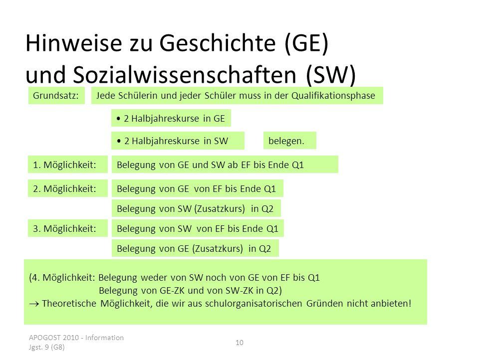 APOGOST 2010 - Information Jgst. 9 (G8) 10 Hinweise zu Geschichte (GE) und Sozialwissenschaften (SW) Grundsatz:Jede Schülerin und jeder Schüler muss i