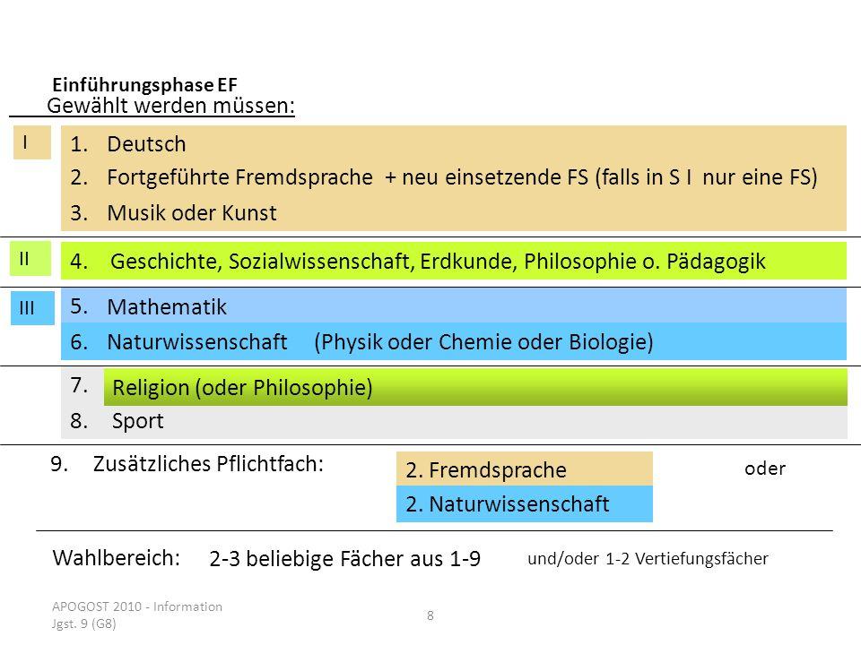 APOGOST 2010 - Information Jgst. 9 (G8) 8 Einführungsphase EF Fortgeführte Fremdsprache + neu einsetzende FS (falls in S I nur eine FS) Musik oder Kun