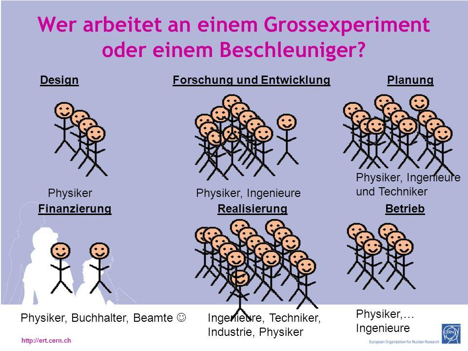 http://ert.cern.ch Wer arbeitet an einem Grossexperiment oder einem Beschleuniger.