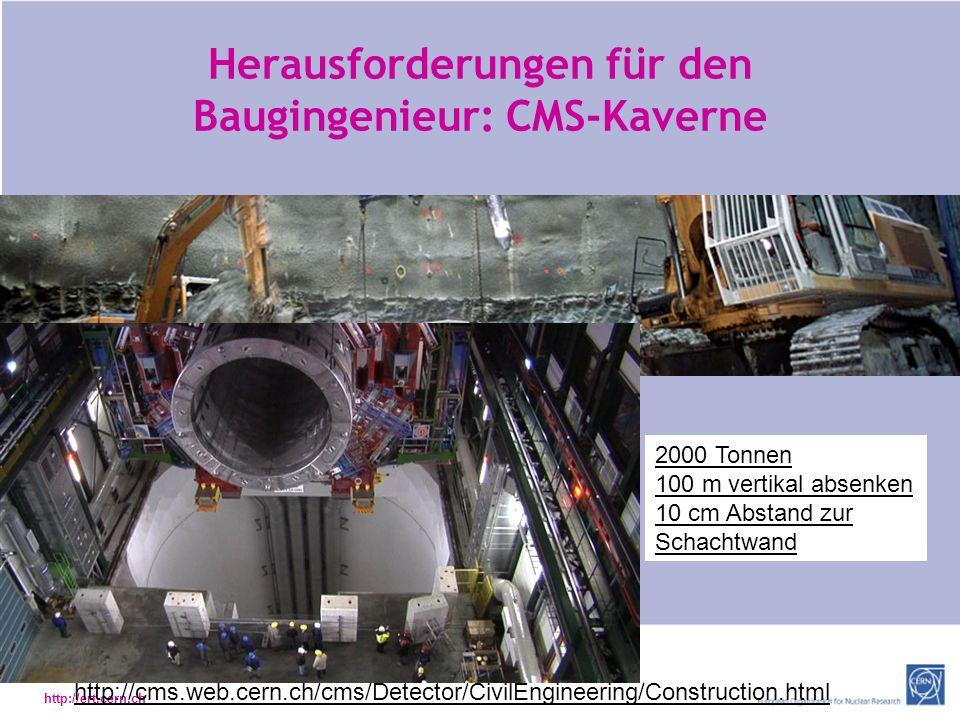 http://ert.cern.ch 250000 m 3 Aushub 15 m Gestein, 85 m Till (Geröll) 53 x 27 x 26 m Kaverne mit Beton ausgekleidet Herausforderungen für den Baugingenieur: CMS-Kaverne http://cms.web.cern.ch/cms/Detector/CivilEngineering/Construction.html 2000 Tonnen 100 m vertikal absenken 10 cm Abstand zur Schachtwand