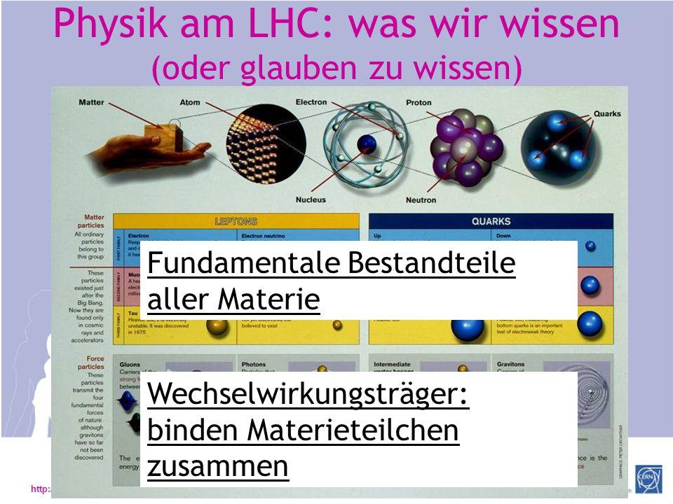 Physik am LHC: was wir wissen (oder glauben zu wissen) Fundamentale Bestandteile aller Materie Wechselwirkungsträger: binden Materieteilchen zusammen