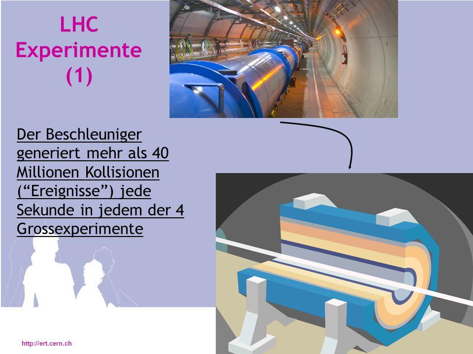 http://ert.cern.ch LHC Experimente (2) Riesige Netzwerke und Computerfarmen filtern online einige hundert gute interessante Ereignisse pro Sekunde … die auf harddisk und Magnetbändern gespeichert werden mit 100…1000 Megabytes/sec 15 Petabytes jedes Jahr von allen 4 Grossexperimenten 15000 Terabytes = 3 Millionen DVDs 1 Ereignis = einige Megabytes