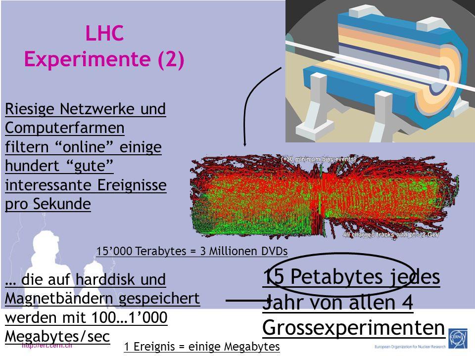 http://ert.cern.ch F. Haug Be part of it! www.CERN.ch