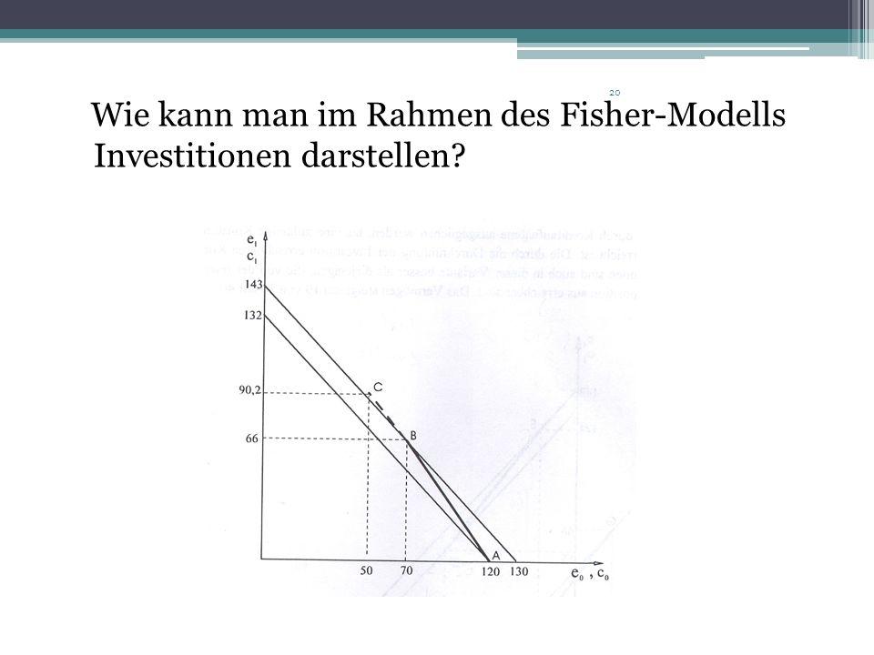 20 Wie kann man im Rahmen des Fisher-Modells Investitionen darstellen?
