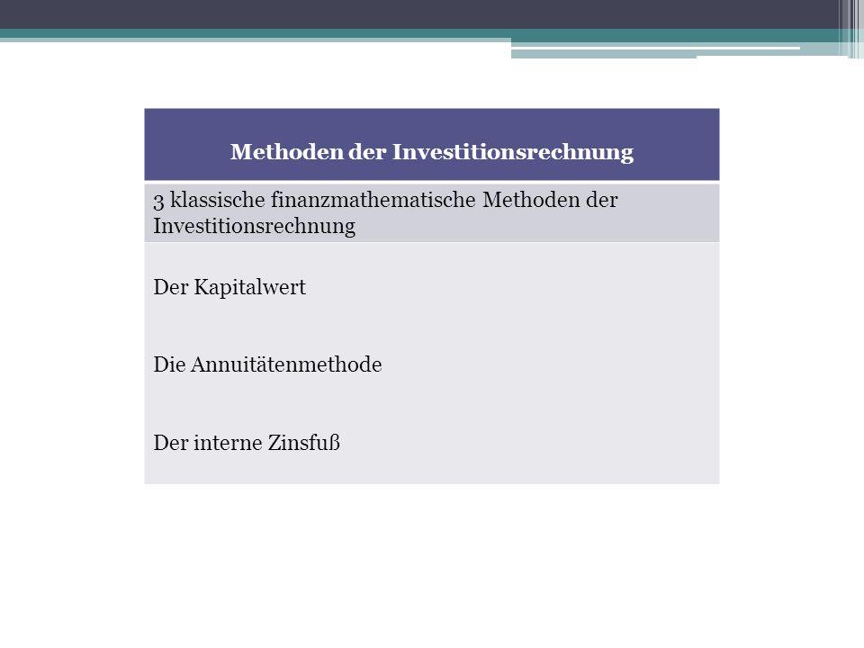 Methoden der Investitionsrechnung 3 klassische finanzmathematische Methoden der Investitionsrechnung Der Kapitalwert Die Annuitätenmethode Der interne Zinsfuß